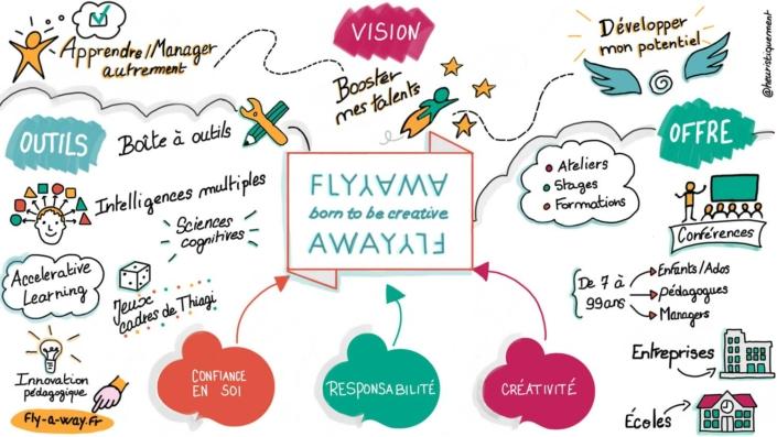 Flyaway-21-Sketchnoting